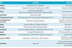 PLPLA25 - Available documents / certificates